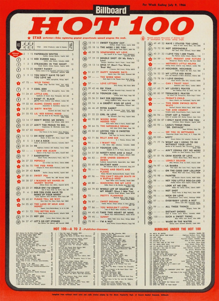top 10 uk charts february View a list of the songs that hit number one on the charts in the uk in 1968 and listen to a short uk number one songs january 28 – february 10 1968: love.