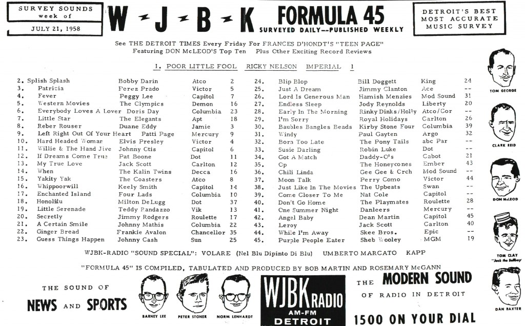 WJBK RADIO SURVEY - JULY 21, 1958
