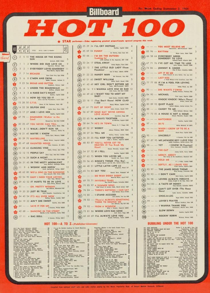BILLBOARD HOT 100 * SEPTEMBER 5, 1964