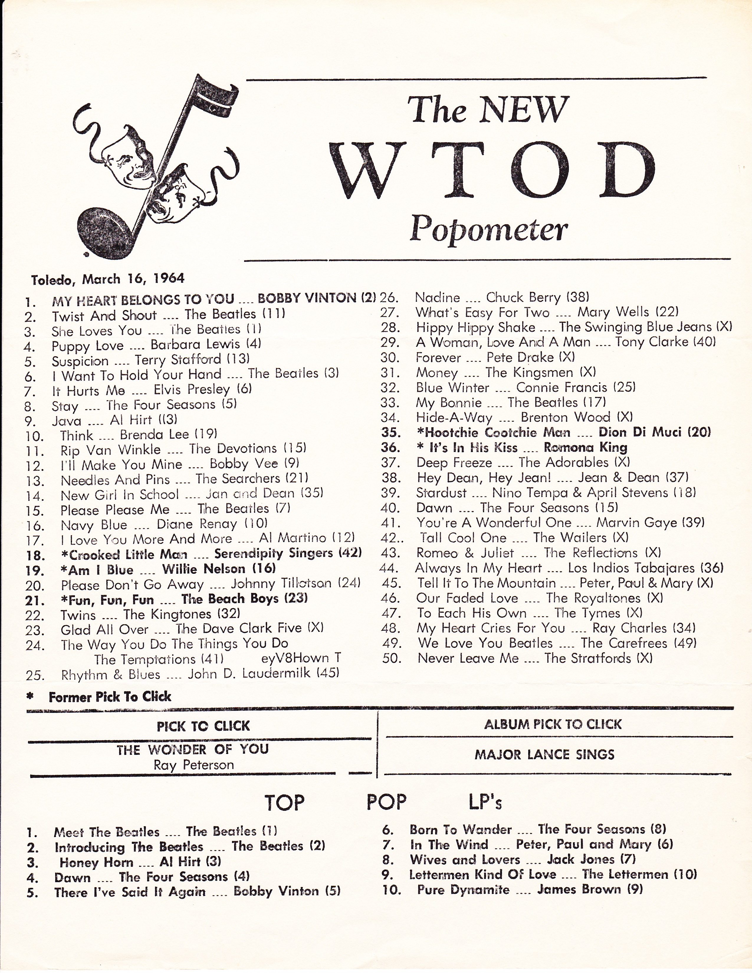WTOD SURVEY - MARCH 16, 1964