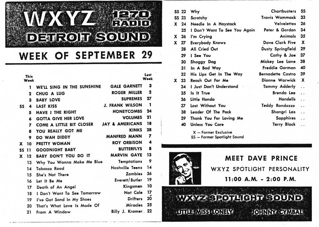 WXYZ SURVET - SEPTEMBER 29, 1964
