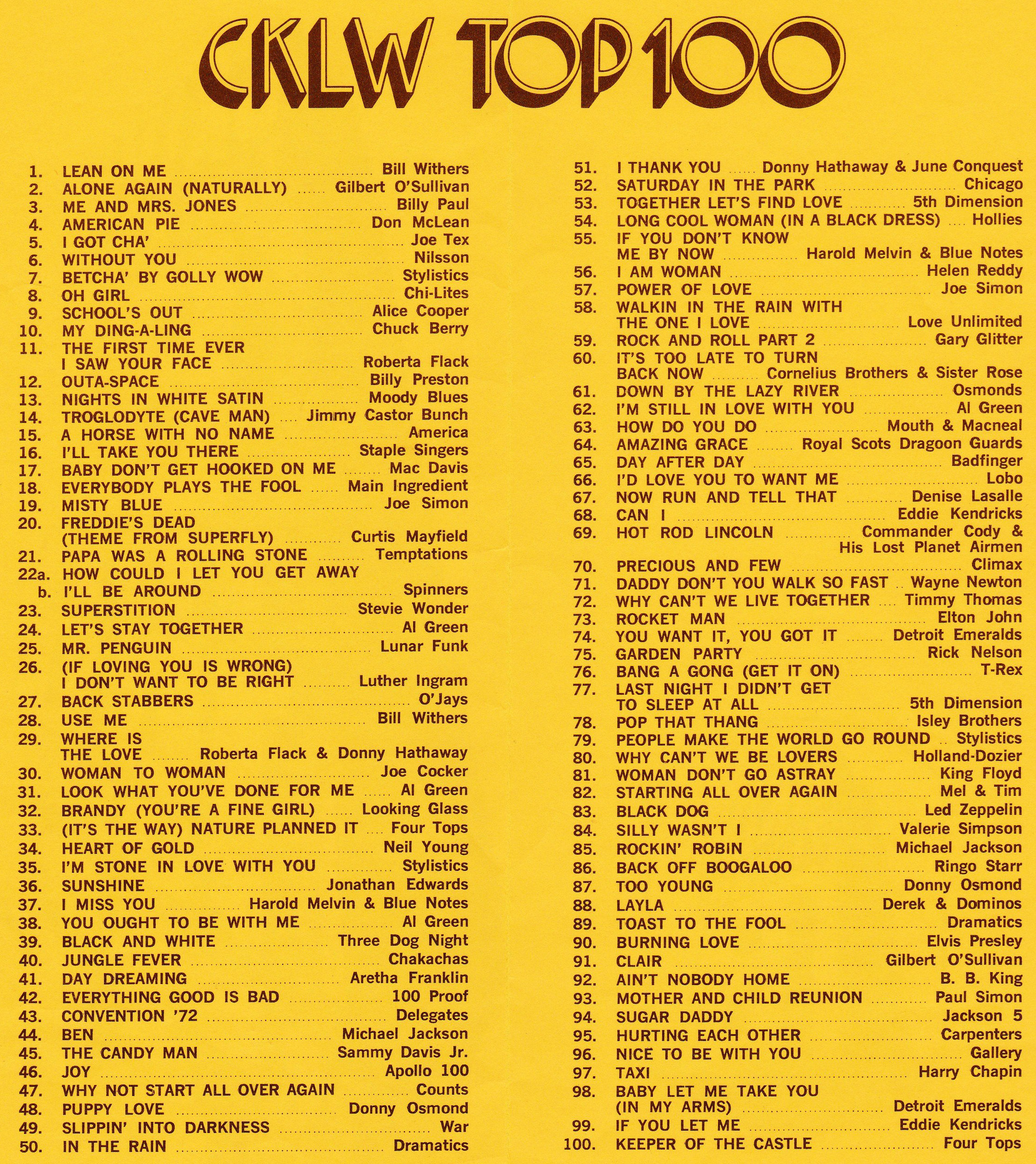 CKLW TOP 100 SURVEY FOR 1972