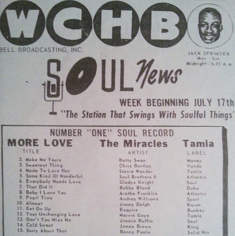 WCHB-AM Detroit Soul Hits from October,1967