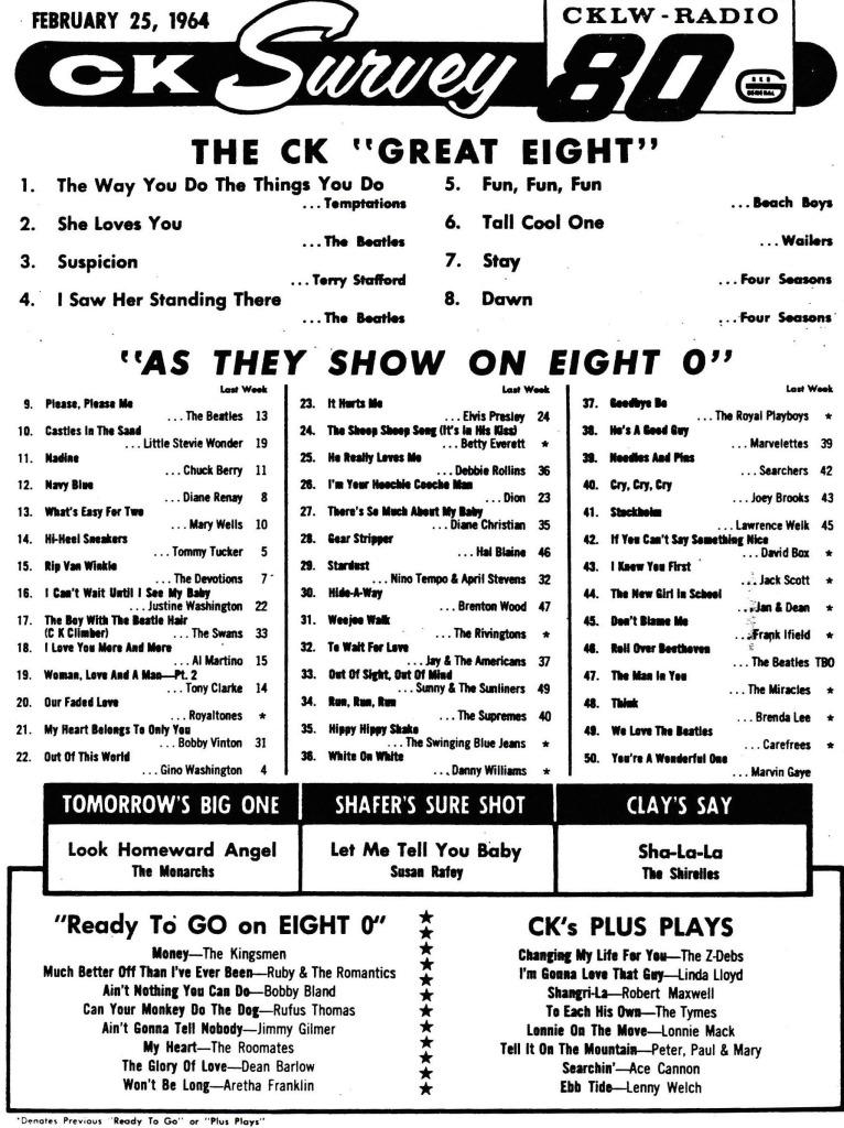 CKLW-February-25-1964