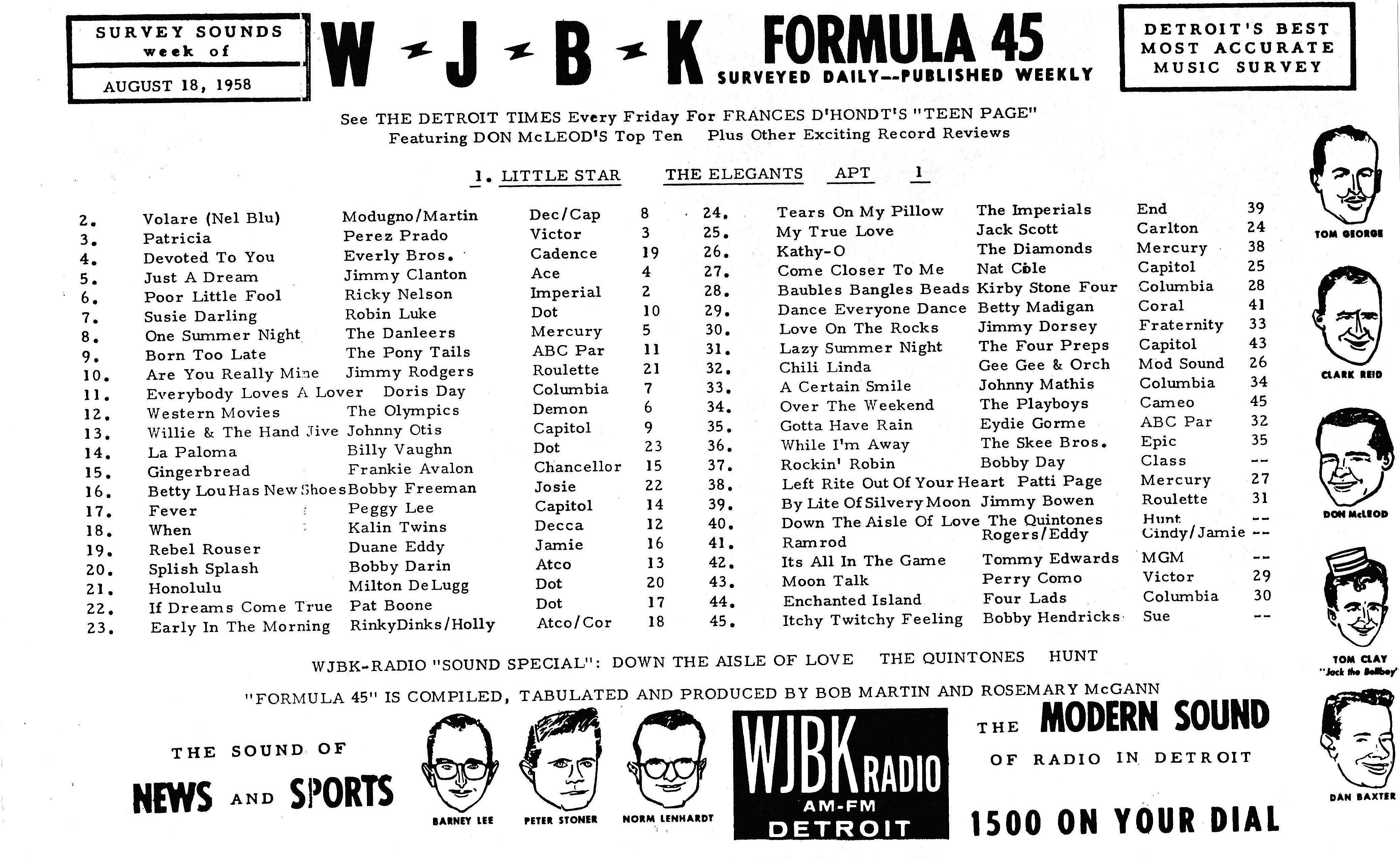 WJBK-August-18-1958 (MCRFB)
