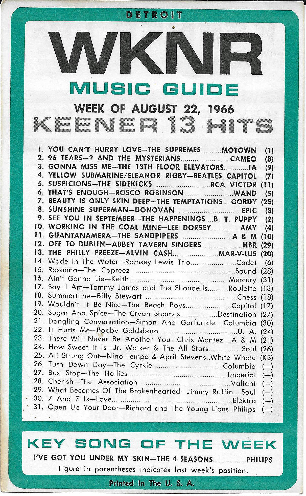 Wknr Detroit Top 31 Keener Hits This Week In 1966