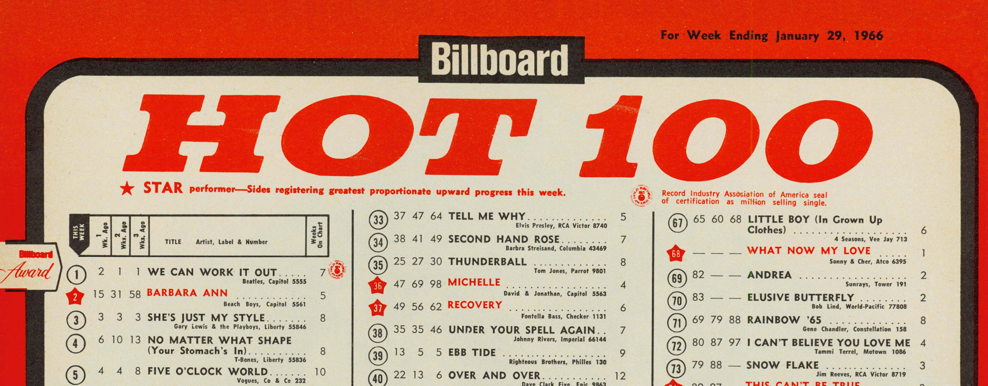 BILLBOARD Hot 100 January 29, 1966 (MCRFB TOP 5)