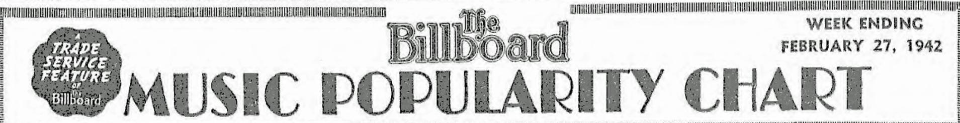 Billboard 1942-03-07-Music-Chart-(mcrfb cropped)b