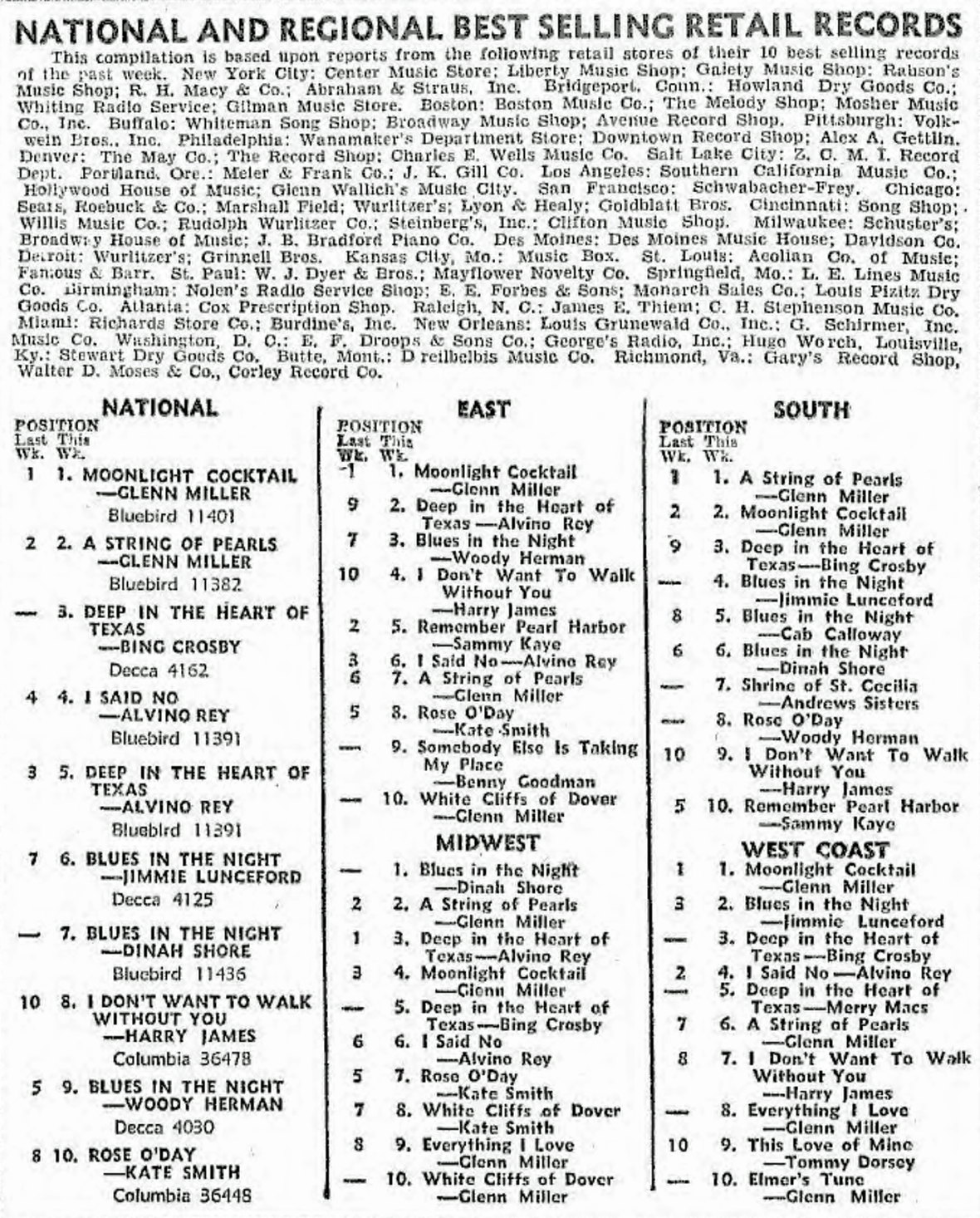 THE BILLBOARD NATIONAL and REGIONAL CHART February 27, 1942 (click on chart 2x for largest detailed view)