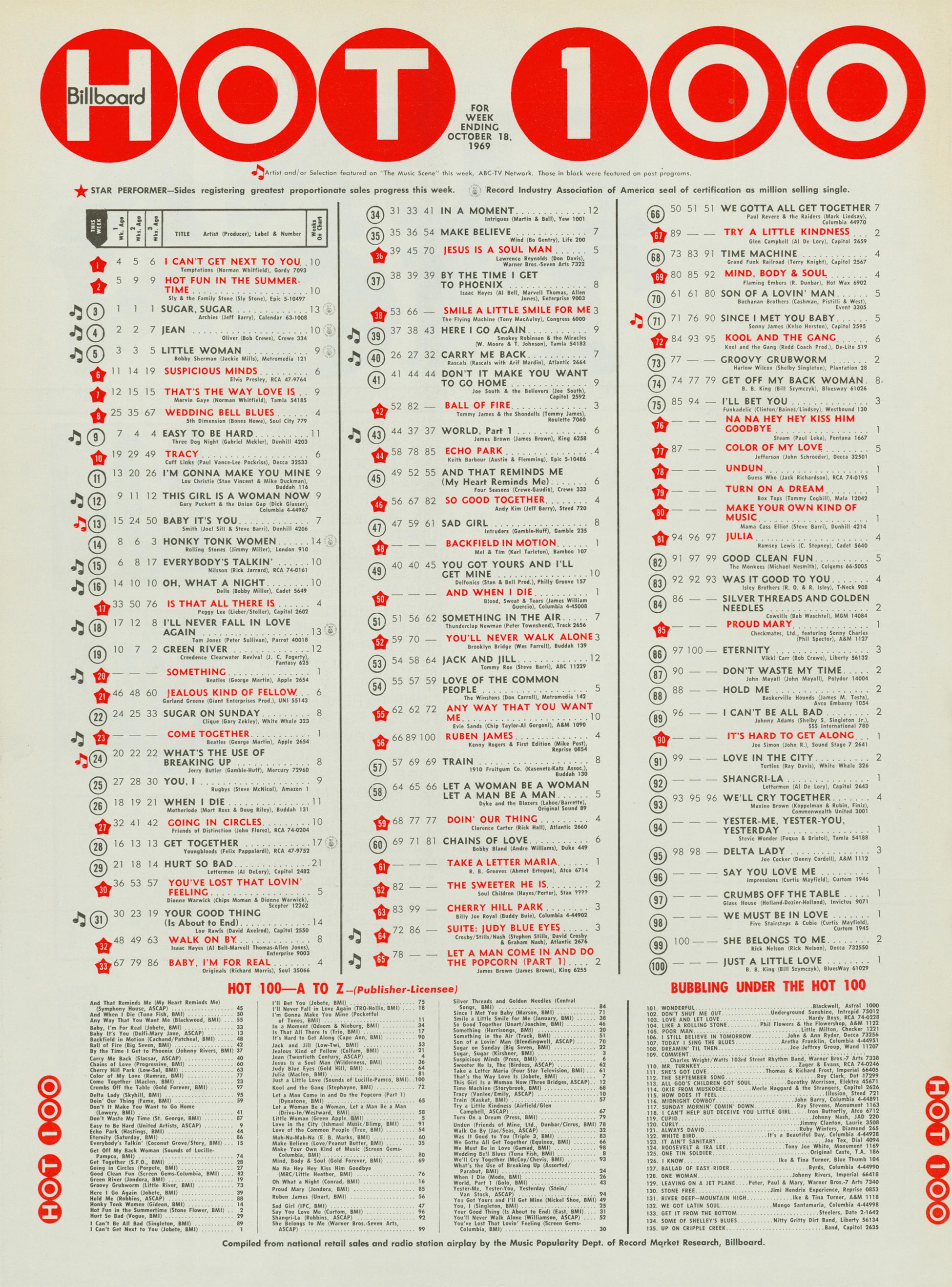 THIS WEEK IN AMERICA! BILLBOARD 'HOT 100′: 10/1969
